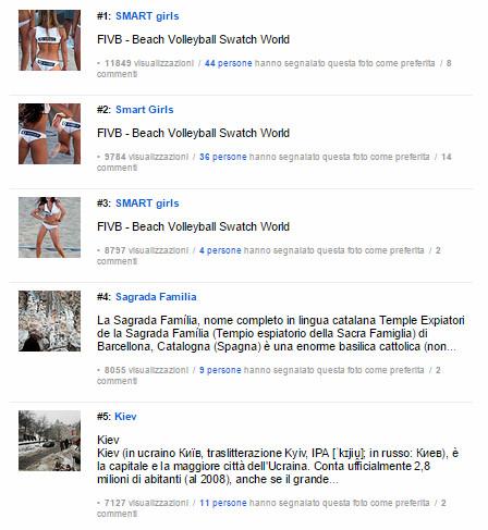 classifica MadGrin su flickr